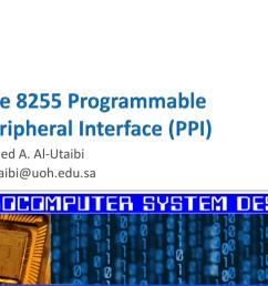 8255 a block diagram [ 1024 x 768 Pixel ]