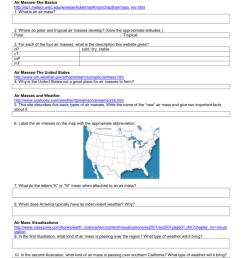 Weather Patterns Webquest - Vermillion School District 13-1 [ 1024 x 791 Pixel ]