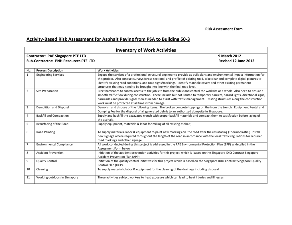 Activity Based Risk Assessment For Asphalt Paving