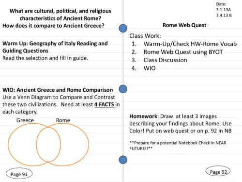 small resolution of diagram of rome