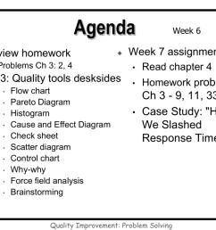 agenda week 6 week 7 assignment problems ch 3 2 4 read chapter 4 ch 3 quality tools desksides homework problems flow chart ch 3  [ 1024 x 768 Pixel ]