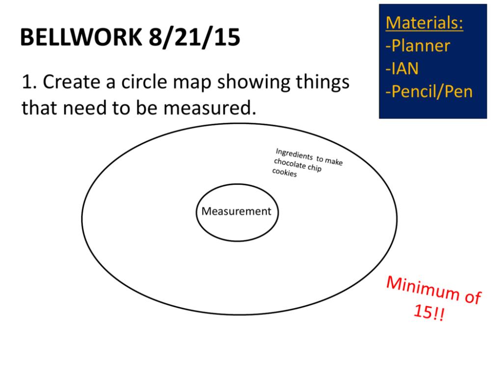 medium resolution of metric system diagram