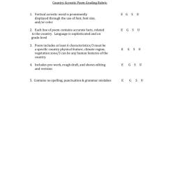 Country Acrostic Poem Grading Rubric [ 1024 x 791 Pixel ]