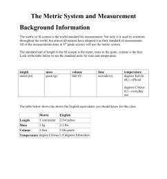 The Metric System and Measurement Background Information [ 1024 x 791 Pixel ]
