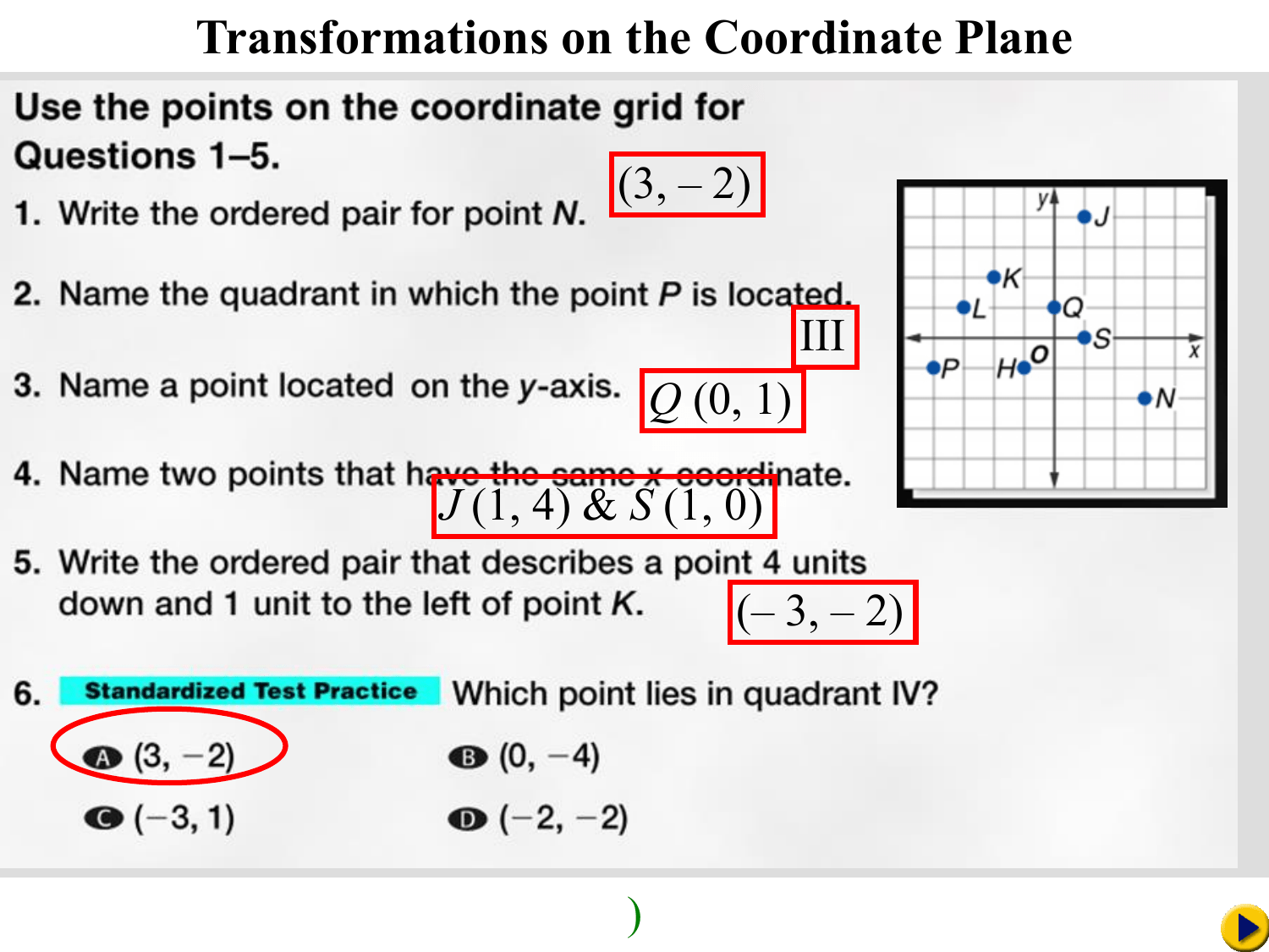 Ch 4 2 Transformations On The Coordinate Plane