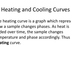 diagram of boil [ 1024 x 768 Pixel ]