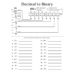 Binary \u0026 Hexidecimal Number worksheet and quiz [ 1651 x 1275 Pixel ]