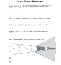 Moon Phases Worksheet 2 [ 1651 x 1275 Pixel ]