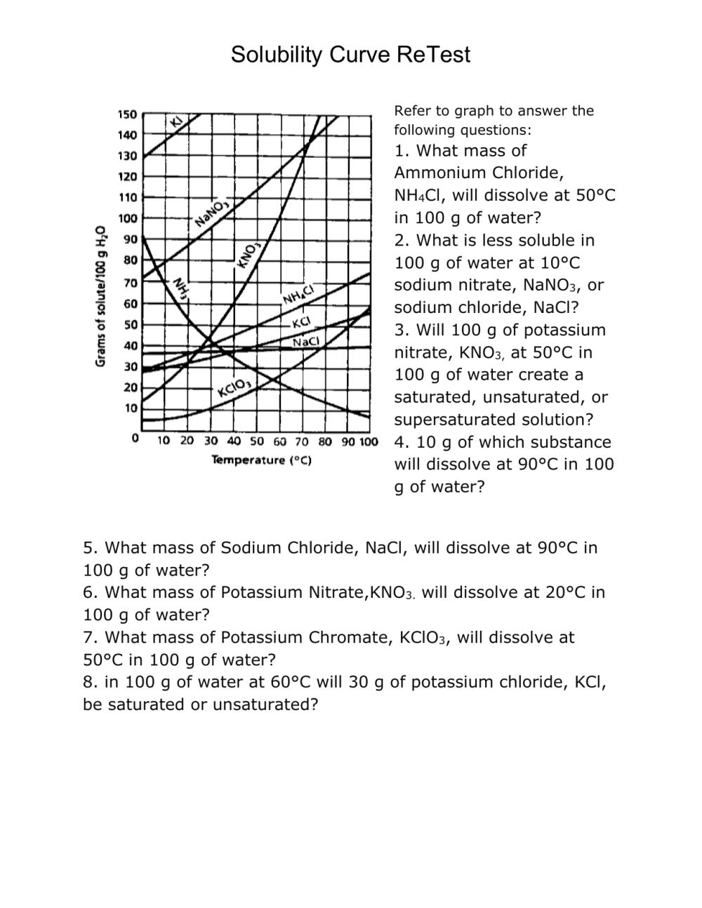 medium resolution of Solubility Curve retest