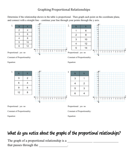 small resolution of Graphs of Proportional Relationships Notes