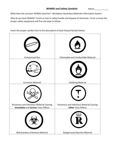 small resolution of 2-WHMIS and Safety Symbols Complete