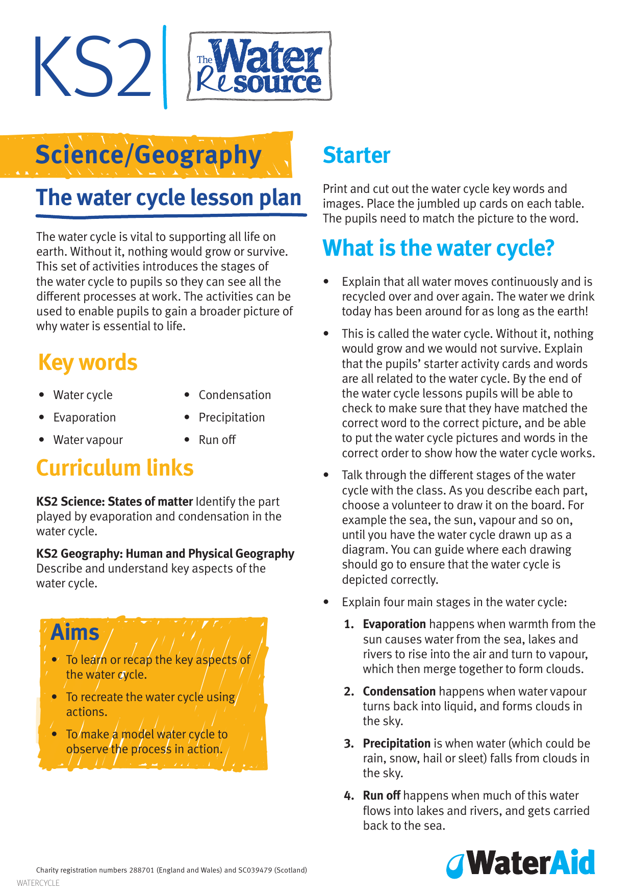 Water Cycle Ks2 Lesson Plans