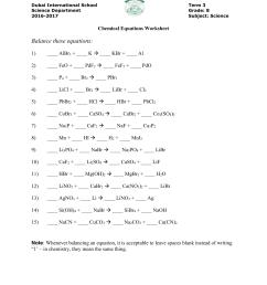 Chemical Equations Worksheet [ 1651 x 1275 Pixel ]
