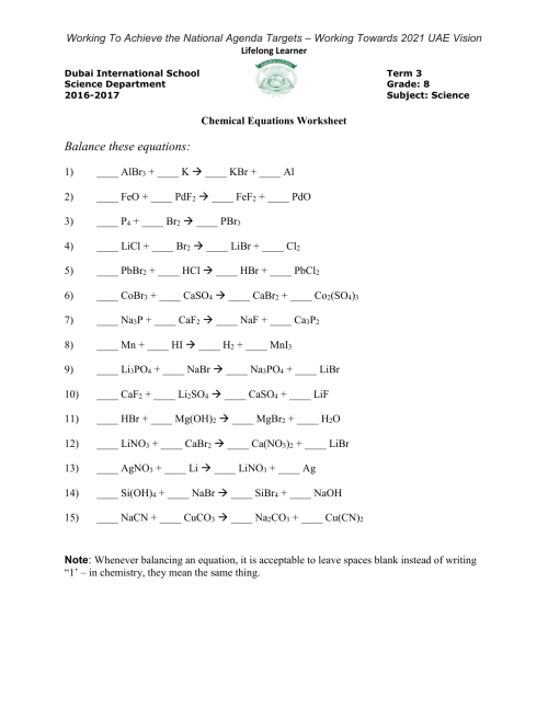 small resolution of Chemical Equations Worksheet