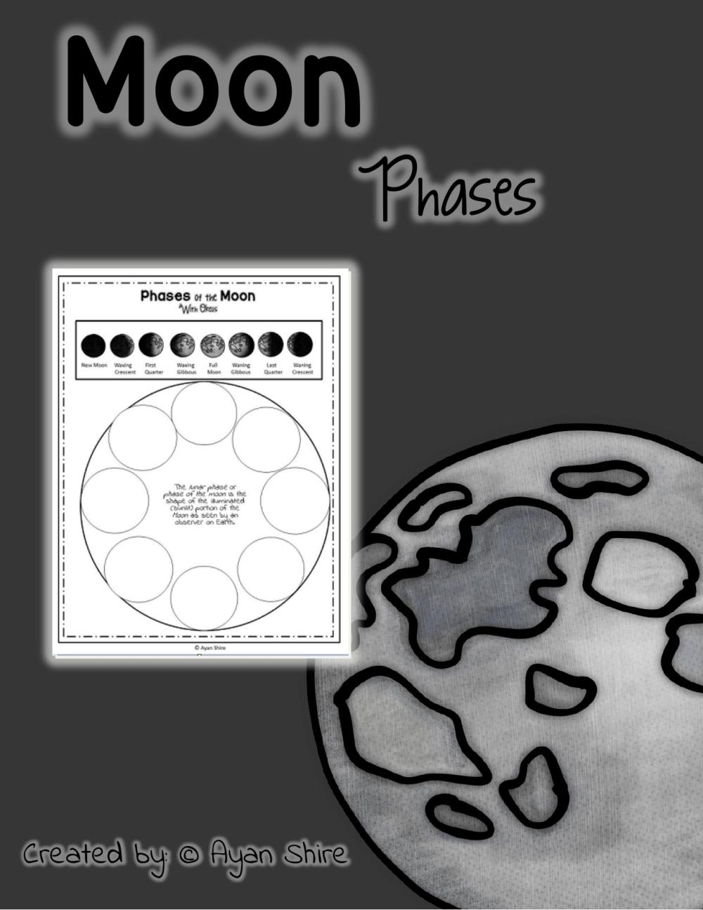 medium resolution of MoonPhases