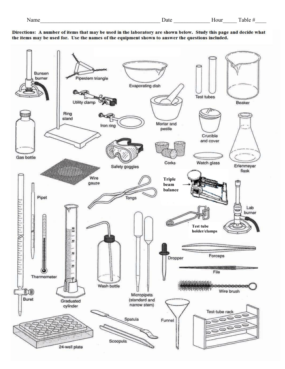 medium resolution of Lab Tools Worksheets