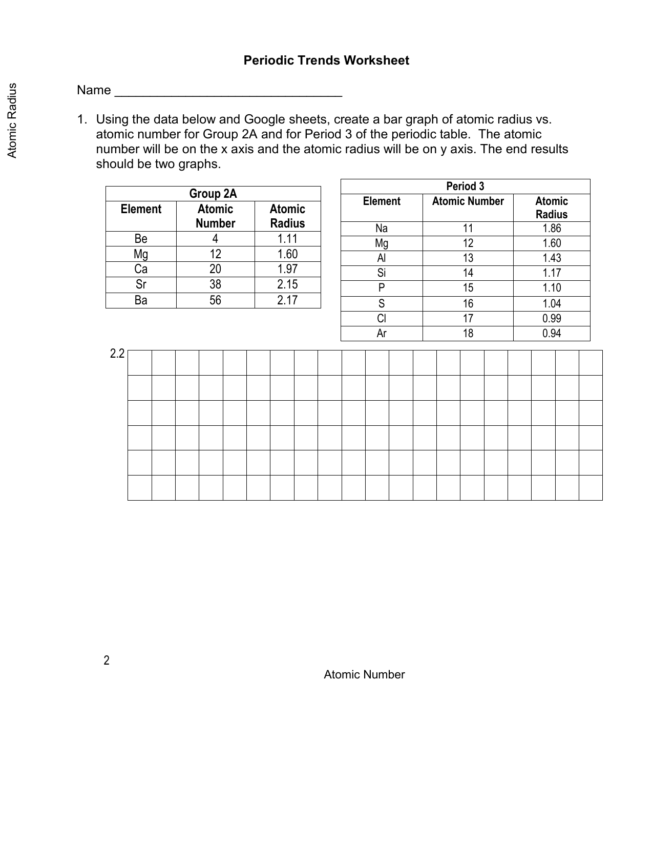 Chemistry Honors Periodic Trends Worksheet