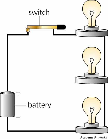 Series Circuit Diagrams Used By Electricians Simple Electrical
