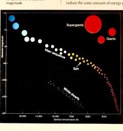 hr diagram earth science [ 889 x 1185 Pixel ]