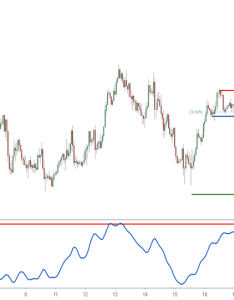 Eurjpy breakout identified in also eur jpy chart  euro yen rate tradingview rh