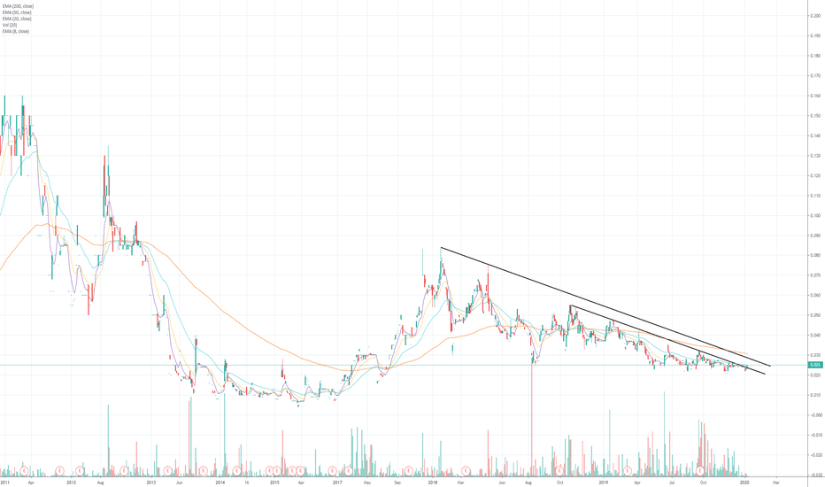 GED Stock Price and Chart — ASX:GED — TradingView