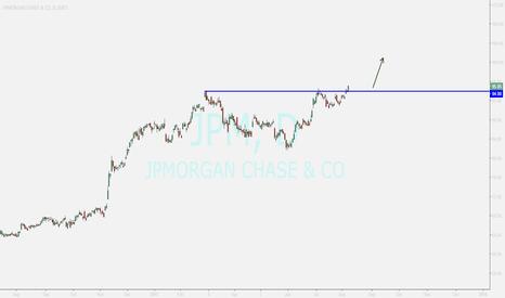 JP MORGAN CHASE & CO (JPM) stock chart — JP MORGAN CHASE