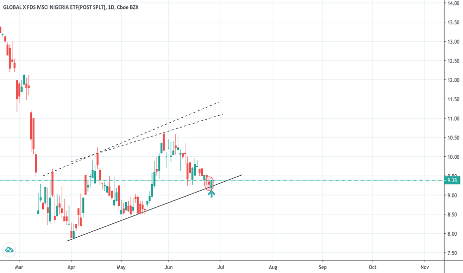 NGE Stock Price and Chart — AMEX:NGE — TradingView