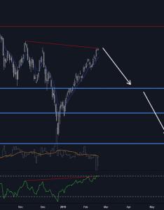 Dji dow jones also index chart  quote tradingview rh