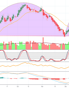 Usdinr inr strengthening against usd also chart  dollar to rupee rate tradingview rh