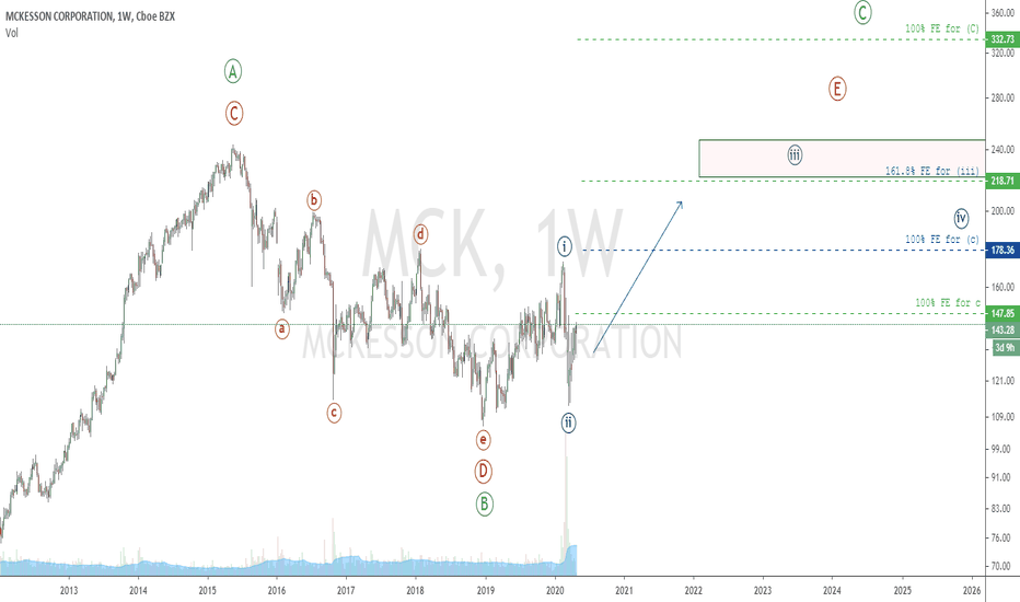 MCK Stock Price and Chart — NYSE:MCK — TradingView