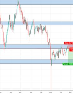 Eurjpy eur jpy also chart  euro yen rate tradingview rh