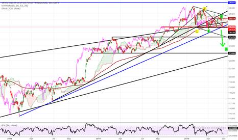 XLF Stock Price and Chart — AMEX:XLF — TradingView — UK