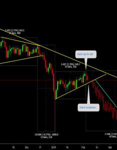 Eurjpy dont miss this breakdown also eur jpy chart  euro yen rate tradingview rh