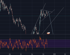 GBPUSD LONG THEN SHORT