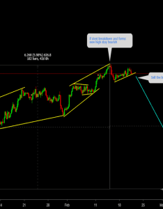 Usdjpy dont miss this fall also free stock charts quotes and trade ideas  tradingview rh