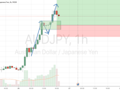 Trend Ride - AUDJPY Long