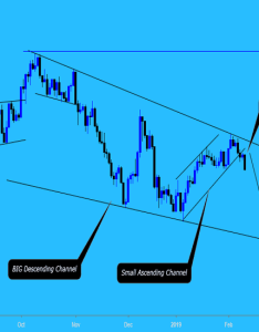 Usdinr usd inr buy  sell full trade setup also chart dollar to rupee rate tradingview rh
