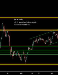 Usdinr usd inr also chart  dollar to rupee rate tradingview india rh inadingview