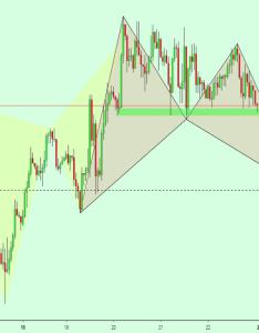 Eurjpy bat pattern long opportunity also eur jpy chart  euro yen rate tradingview rh