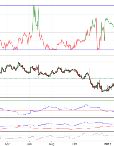 Implied volatility rank indicator ivr by trader delta  published april tradingview also rh