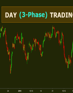 Nifty day phase trading also free stock charts quotes and trade ideas  tradingview rh inadingview