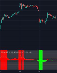 Amzn amazon buy signal also stock price and chart  tradingview rh