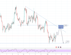 EURCAD H4 chart BUY and SELL