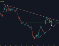 GBPJPY OUTLOOK  4/11/2019