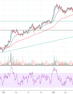 Jindalstel jindal steel  power also stock price and chart tradingview rh