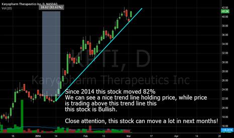 KPTI Stock Price and Chart  TradingView