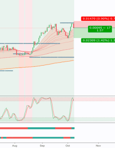 Updating and opening live trades also eur chf chart  euro franc rate tradingview rh