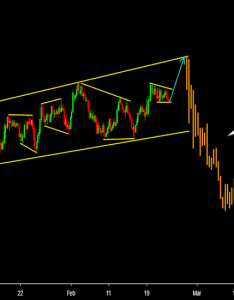 Eurjpy eur jpy sell euro japanese yen also chart  rate tradingview rh