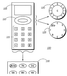 Dodgy Guitar Cell Phone Interface