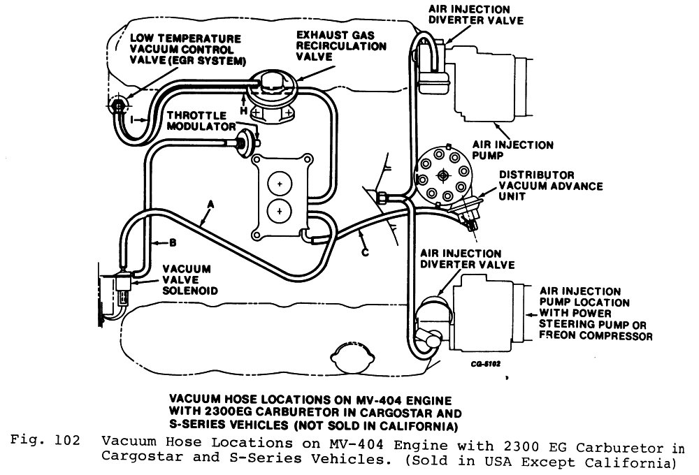 Service manual [How To Reroute Vacuum Lines On A 1968
